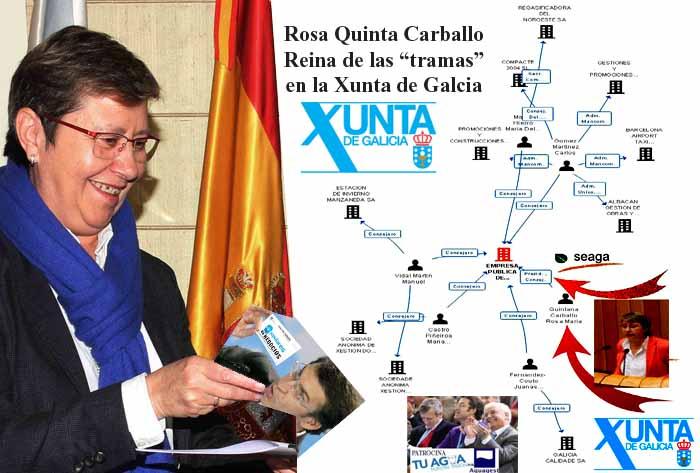 """Rosa Quintana paga mais de 1.500.000 euros ao IEO en subvencións e se reunen para falar de colaboración, cando non explican onde van os cartos """"chiringuito"""" relacionado con o Intecmar e Rosa Quintana como Conselleira e como Presidenta"""